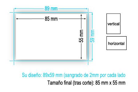 Esquema de impresión tarjeta estándar