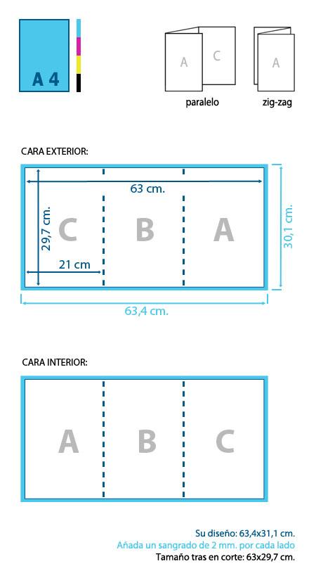Esquema de diseño y corte de un tríptico A4