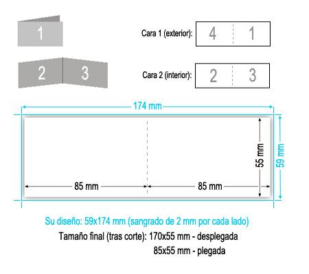 Esquema de impresión tarjeta díptico